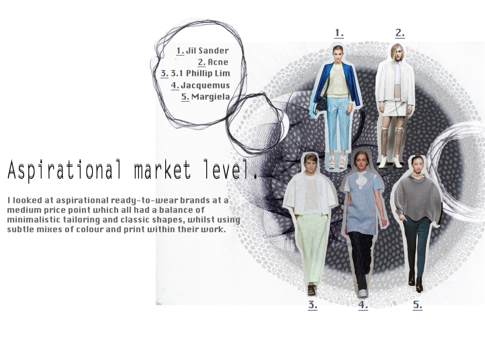 Aspirational market level portfolio