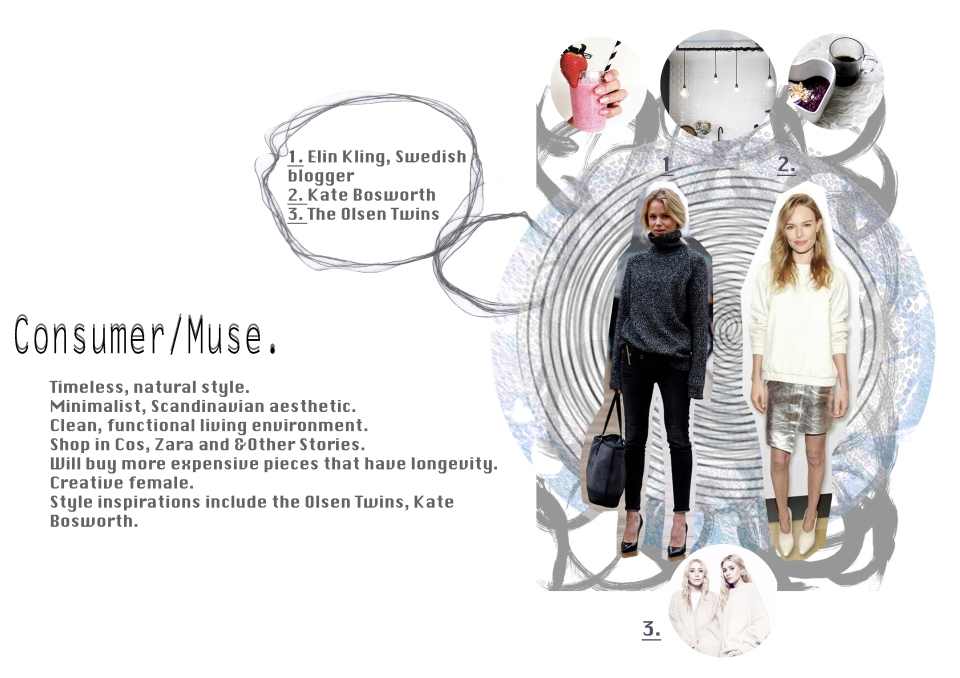 Consumer muse portfolio