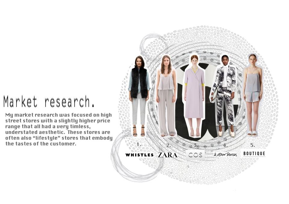 Market research portfolio page